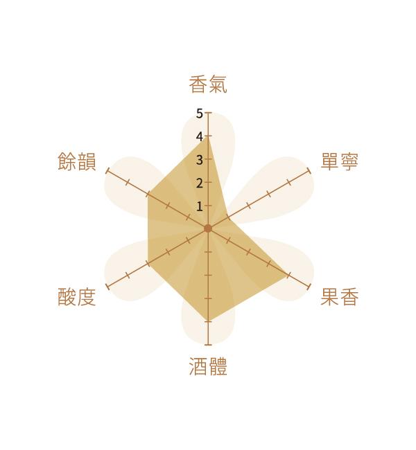 安心院 井守谷夏多內白葡萄酒 720ml