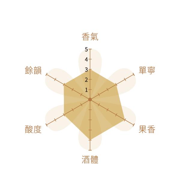 安心院 井守谷梅洛紅葡萄酒 720ml