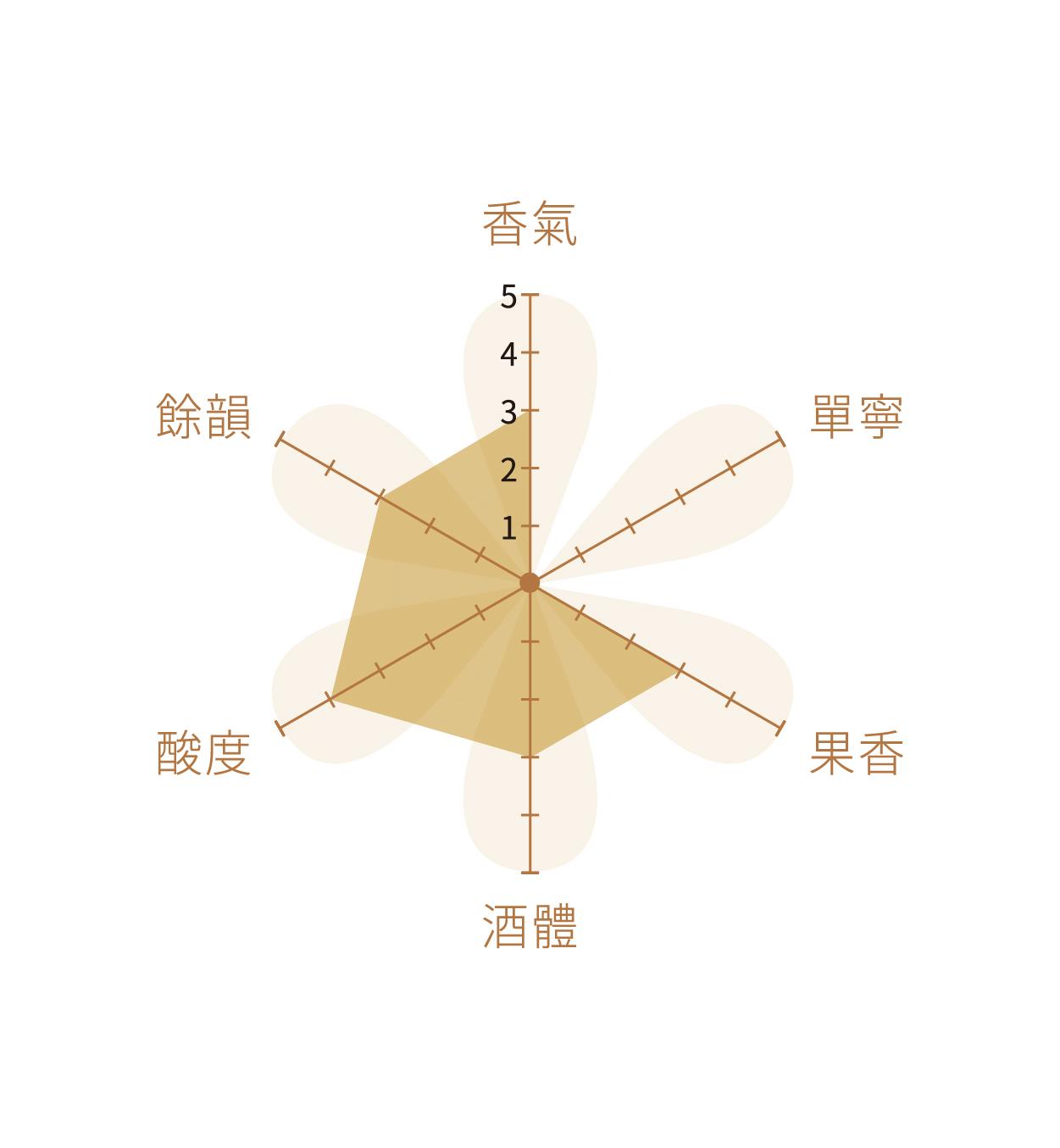 蒼龍 勝沼甲州樽熟成白葡萄酒 720ml