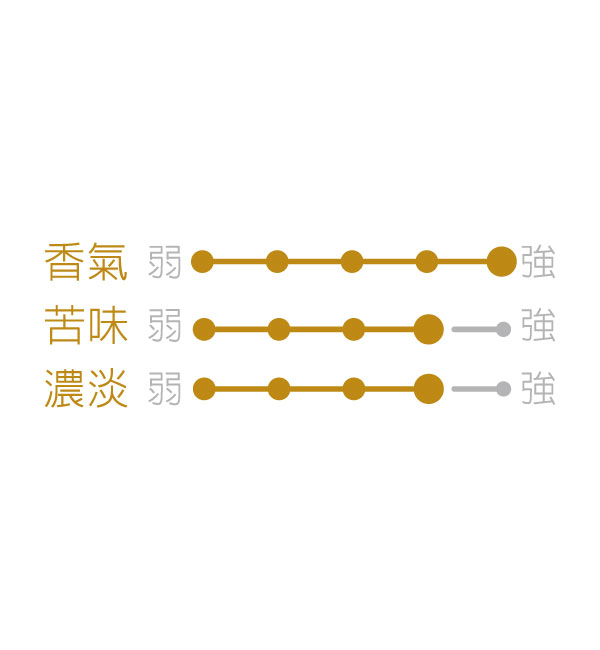 黃櫻 LUCKY DOG IPA 啤酒 330ml