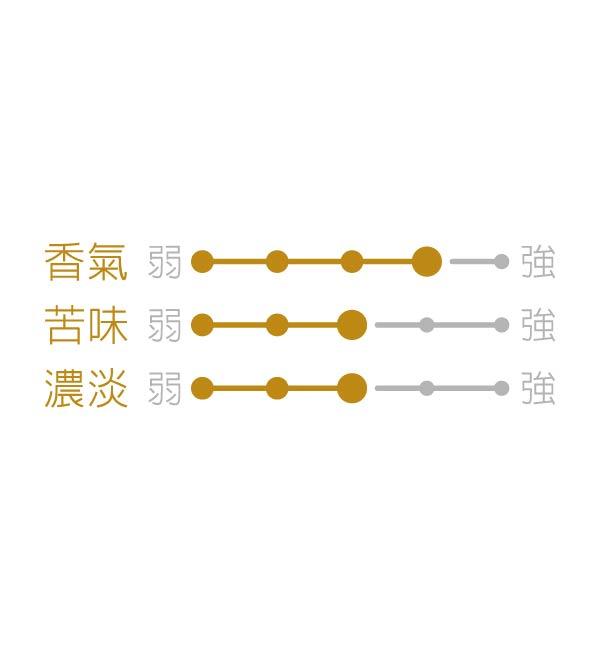 黃櫻京都麥酒 吟香清酒啤酒 330ml