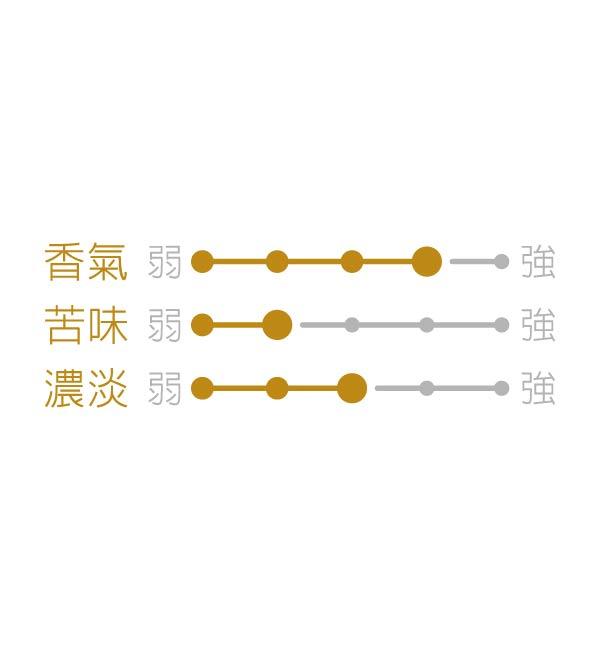 黃櫻京都麥酒 白柚愛爾啤酒 330ml
